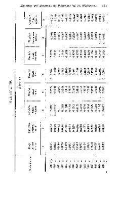 11:p0171table4